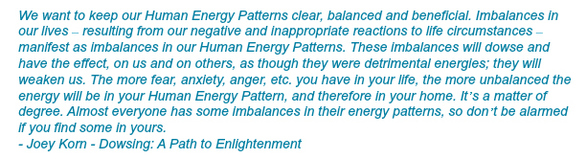 Clear Human Energy Patterns